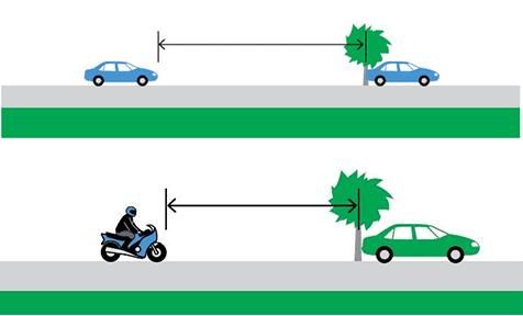 online-quiz-patente-distanza-di-sicurezza